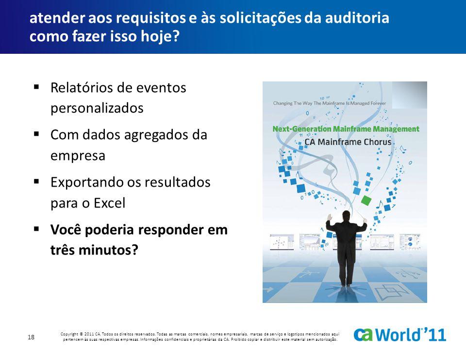 atender aos requisitos e às solicitações da auditoria como fazer isso hoje