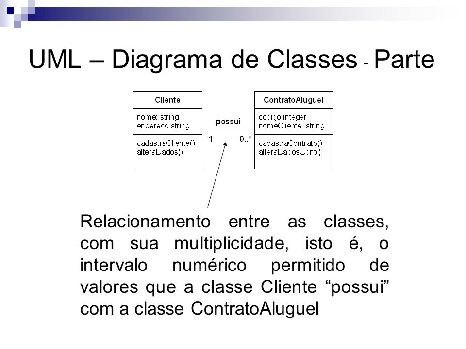 UML – Diagrama de Classes - Parte