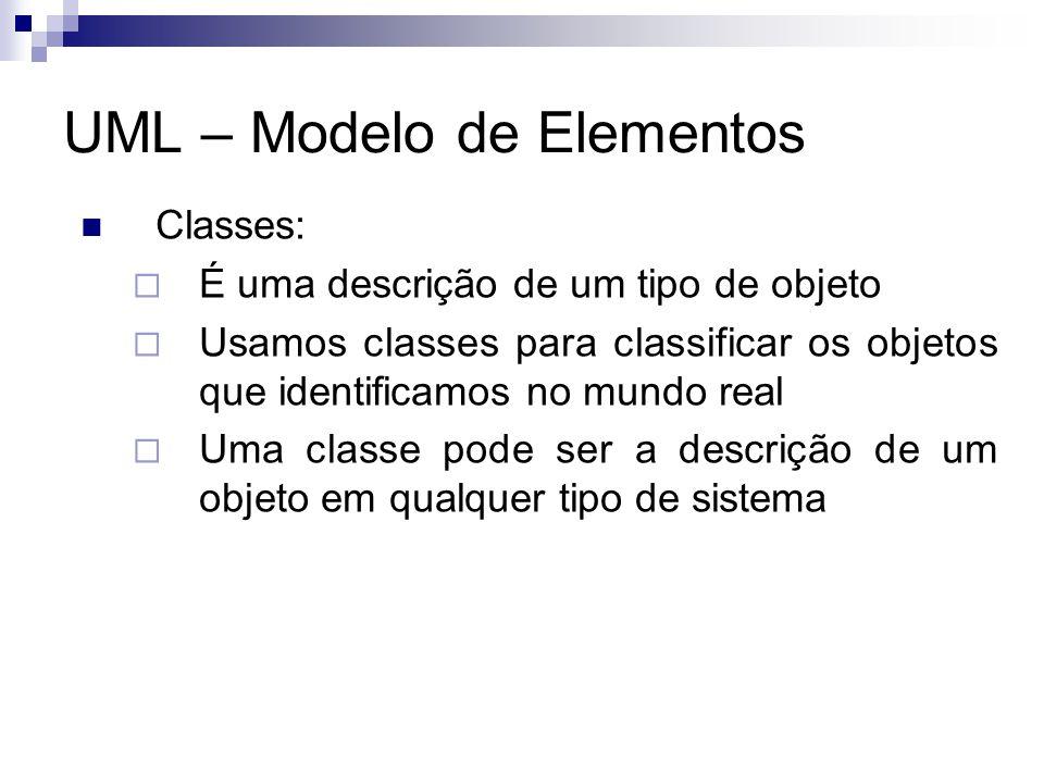 UML – Modelo de Elementos