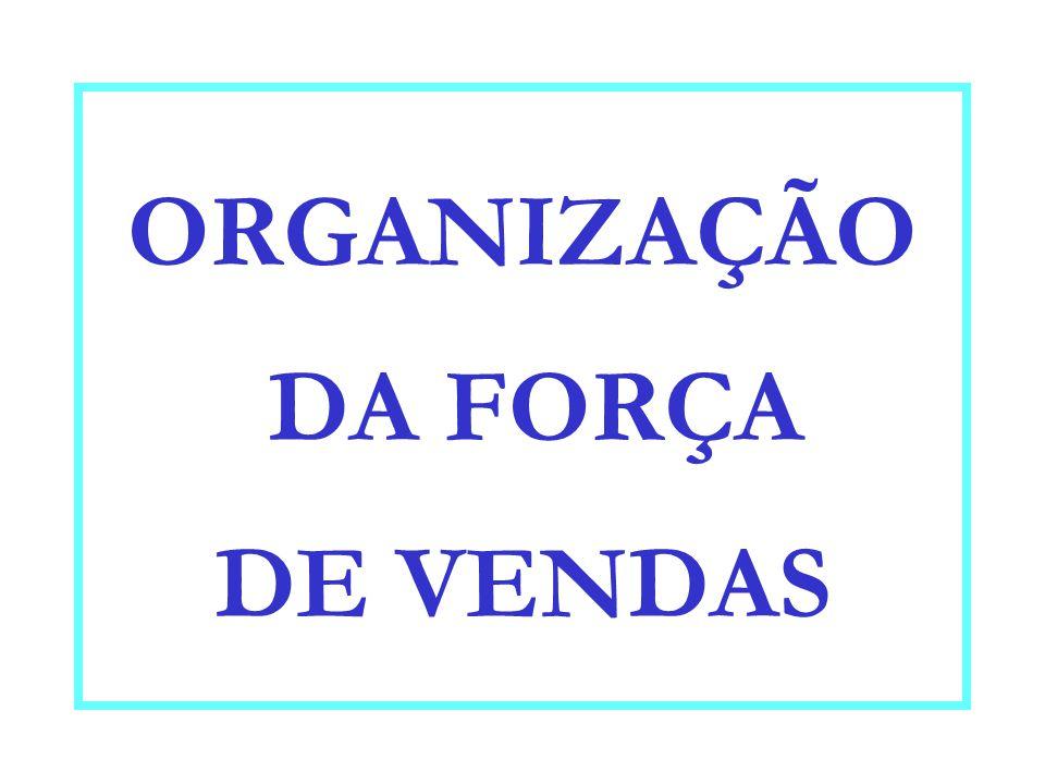 ORGANIZAÇÃO DA FORÇA DE VENDAS