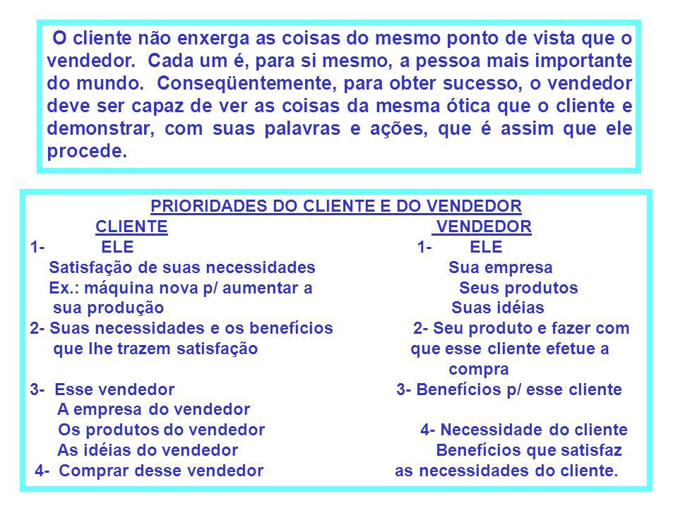 PRIORIDADES DO CLIENTE E DO VENDEDOR