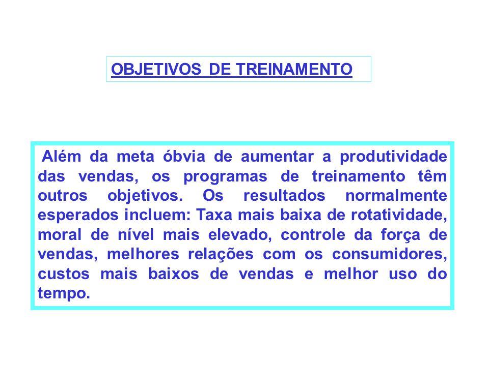 OBJETIVOS DE TREINAMENTO