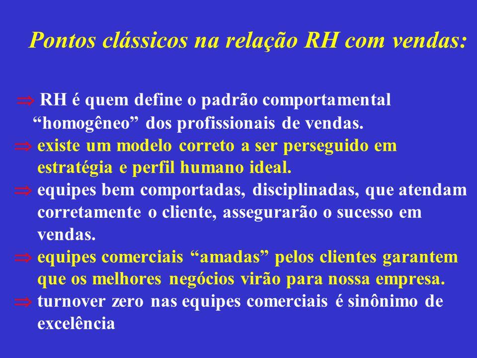 Pontos clássicos na relação RH com vendas:  RH é quem define o padrão comportamental homogêneo dos profissionais de vendas.