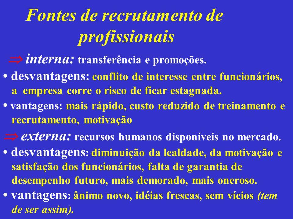 Fontes de recrutamento de profissionais  interna: transferência e promoções.