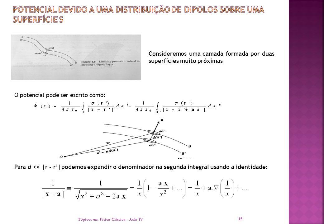 Potencial devido a uma distribuição de dipolos sobre uma superfície S