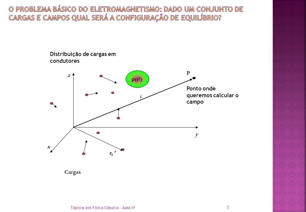 O problema básico do eletromagnetismo: dado um conjunto de cargas e campos qual será a configuração de equilíbrio