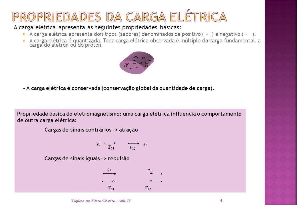 Propriedades da carga elétrica