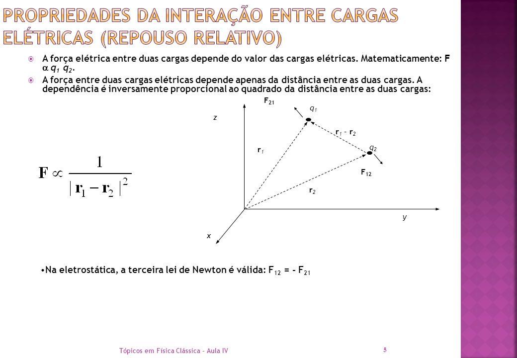 Propriedades da interação entre cargas elétricas (repouso relativo)