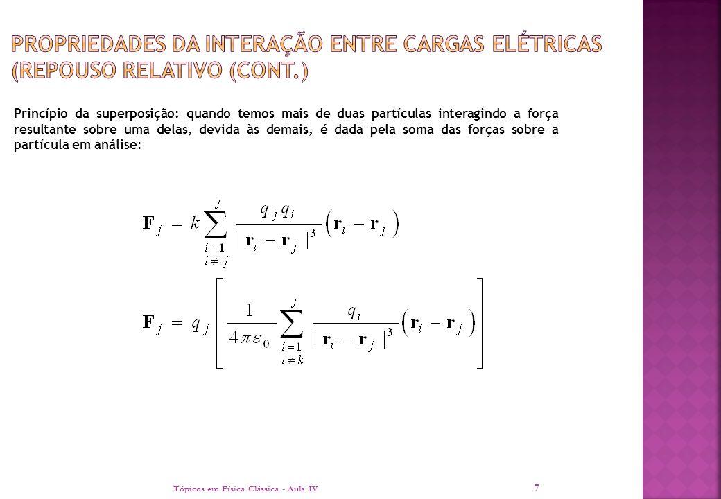 Propriedades da interação entre cargas elétricas (repouso Relativo (cont.)