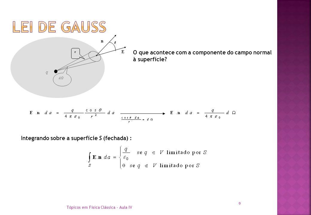 Lei de GAuss d q. n. E. r.  O que acontece com a componente do campo normal à superfície Integrando sobre a superfície S (fechada) :