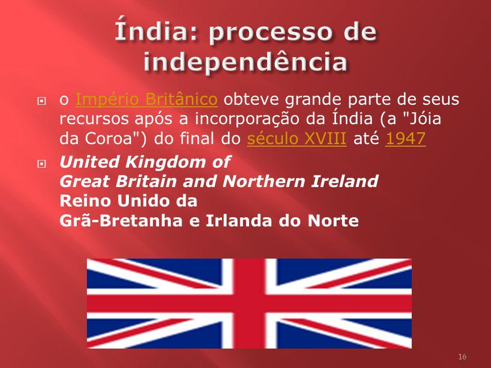 Índia: processo de independência