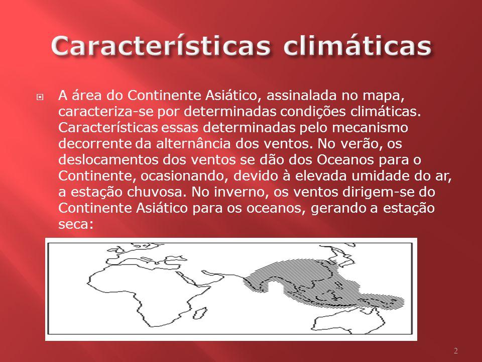 Características climáticas