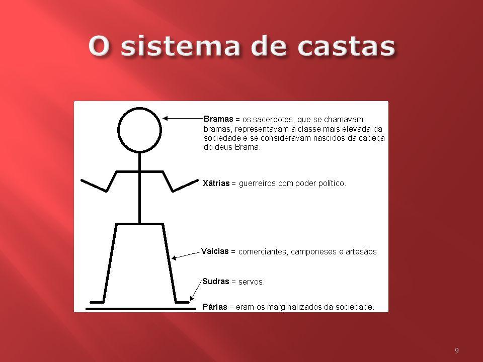 O sistema de castas