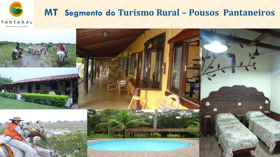 MT Segmento do Turismo Rural – Pousos Pantaneiros