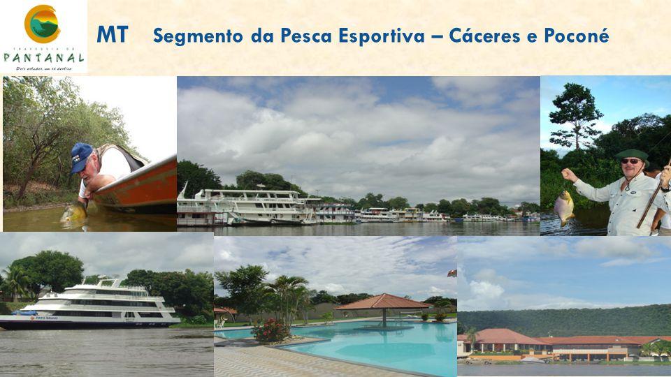MT Segmento da Pesca Esportiva – Cáceres e Poconé