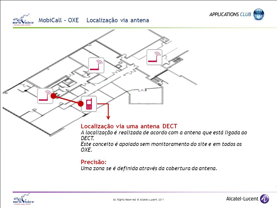 MobiCall – OXE Localização via antena