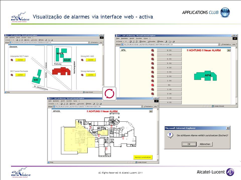 Visualização de alarmes via interface web – activa