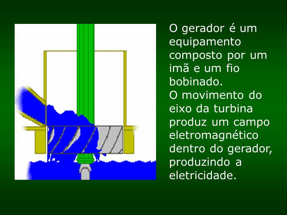 O gerador é um equipamento composto por um imã e um fio bobinado.