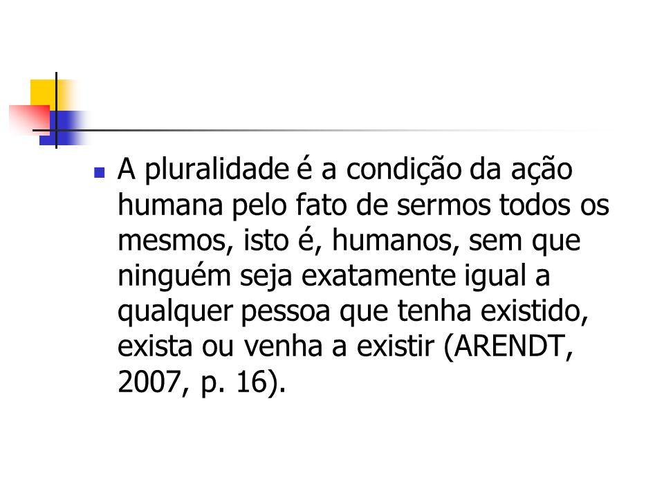 A pluralidade é a condição da ação humana pelo fato de sermos todos os mesmos, isto é, humanos, sem que ninguém seja exatamente igual a qualquer pessoa que tenha existido, exista ou venha a existir (ARENDT, 2007, p.