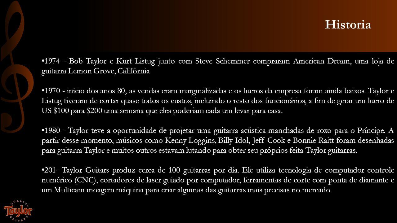 Historia 1974 - Bob Taylor e Kurt Listug junto com Steve Schemmer compraram American Dream, uma loja de guitarra Lemon Grove, Califórnia.