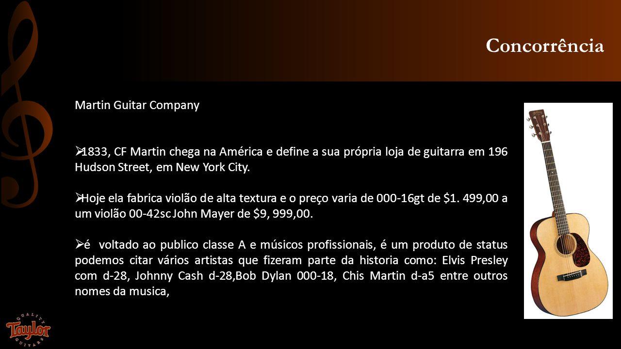 Concorrência Martin Guitar Company