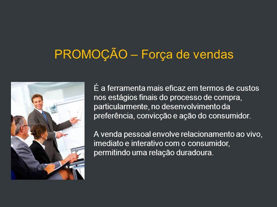 PROMOÇÃO – Força de vendas