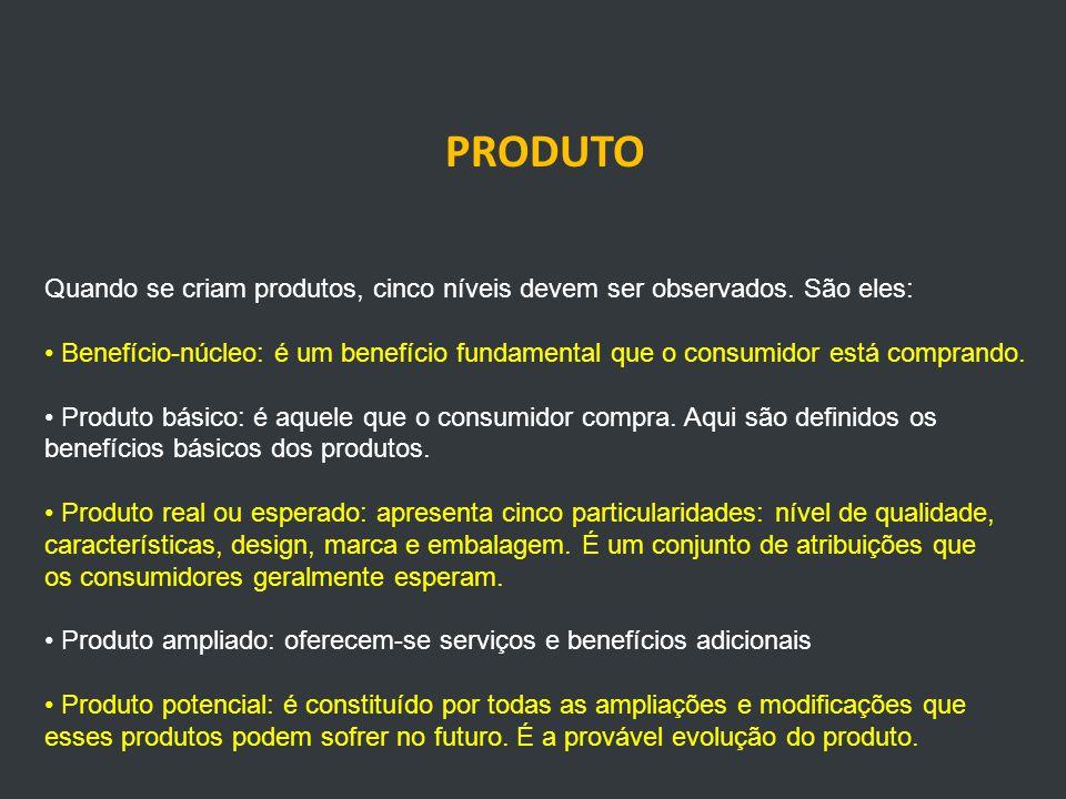PRODUTO Quando se criam produtos, cinco níveis devem ser observados. São eles: