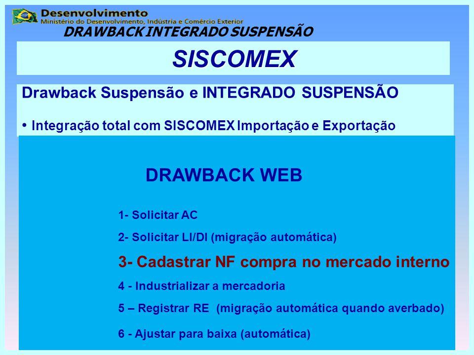 SISCOMEX Drawback Suspensão e INTEGRADO SUSPENSÃO
