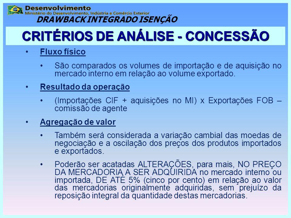 CRITÉRIOS DE ANÁLISE - CONCESSÃO