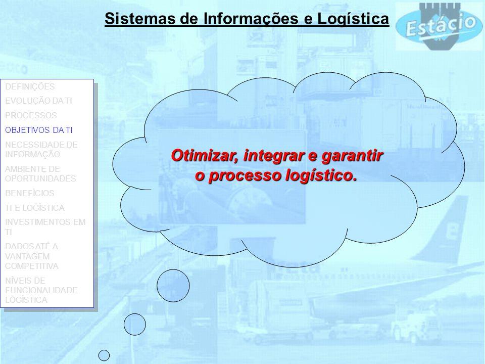 Otimizar, integrar e garantir o processo logístico.