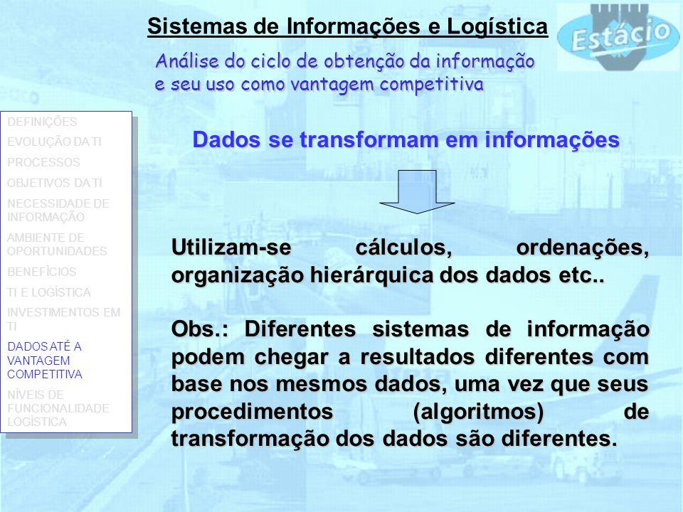 Dados se transformam em informações