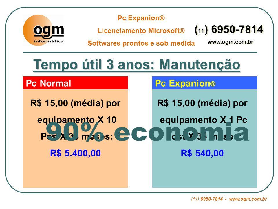 90% economia Tempo útil 3 anos: Manutenção (11) 6950-7814 Pc Normal
