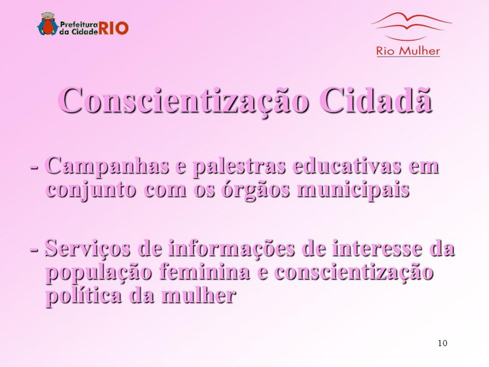 Conscientização Cidadã