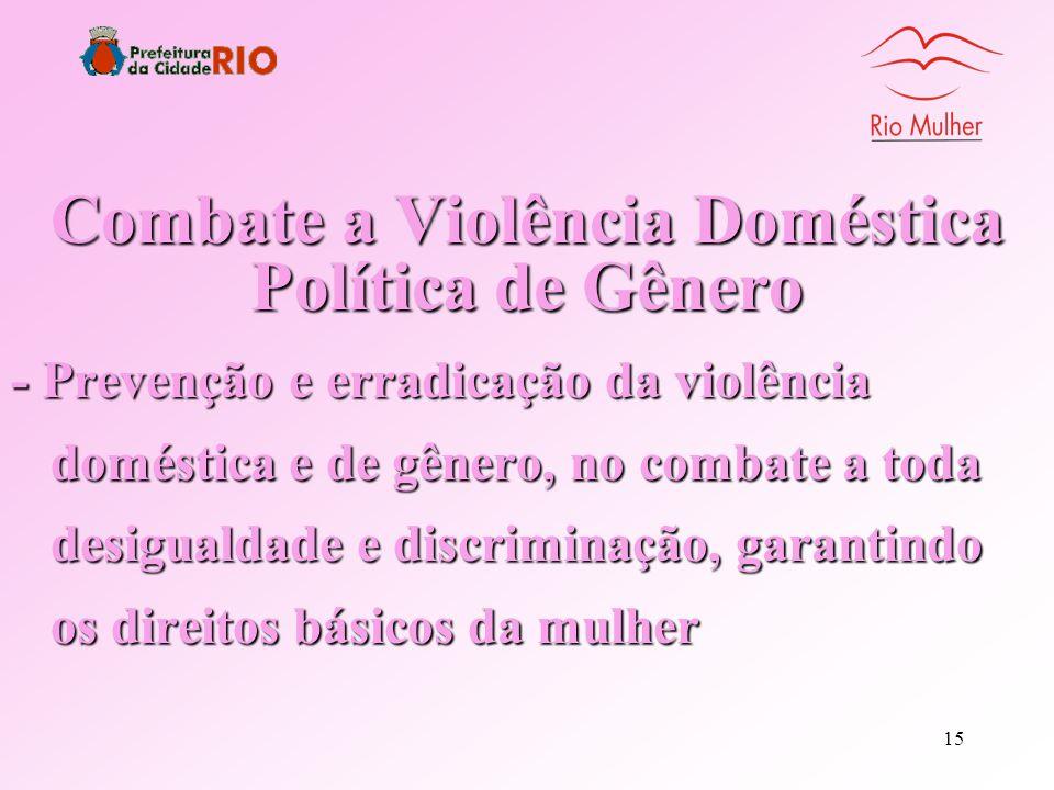 Combate a Violência Doméstica