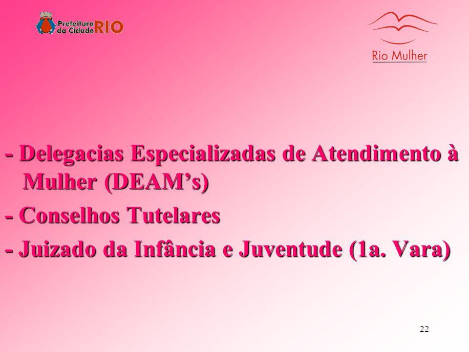 - Delegacias Especializadas de Atendimento à Mulher (DEAM's)