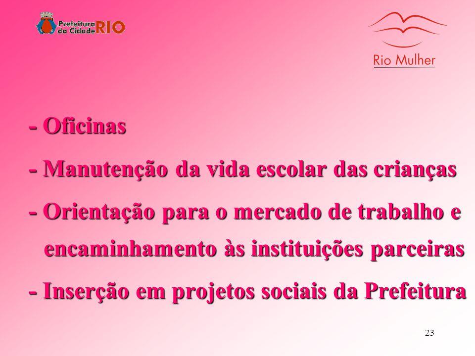 - Oficinas - Manutenção da vida escolar das crianças. - Orientação para o mercado de trabalho e encaminhamento às instituições parceiras.