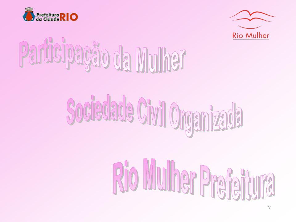 Participação da Mulher Sociedade Civil Organizada