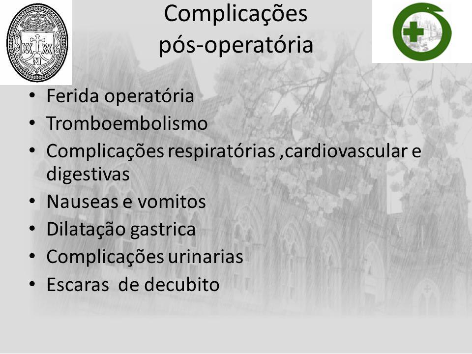 Complicações pós-operatória