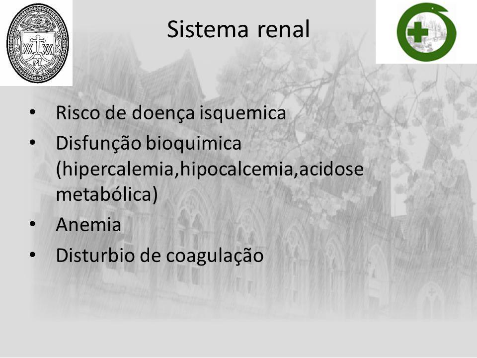 Sistema renal Risco de doença isquemica