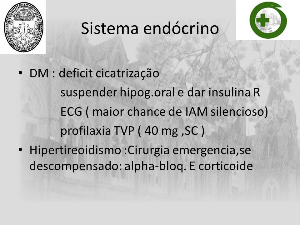 Sistema endócrino DM : deficit cicatrização