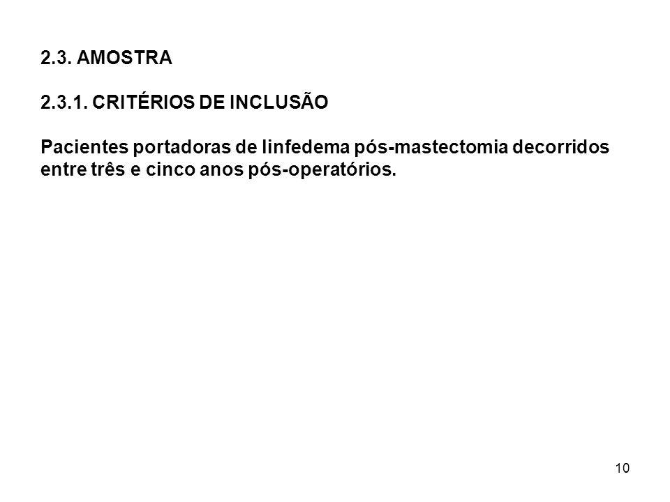 2.3. AMOSTRA 2.3.1.