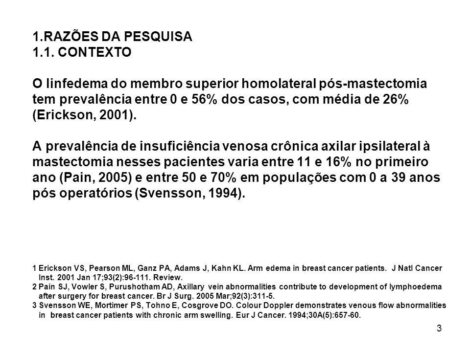 1.RAZÕES DA PESQUISA 1.1.