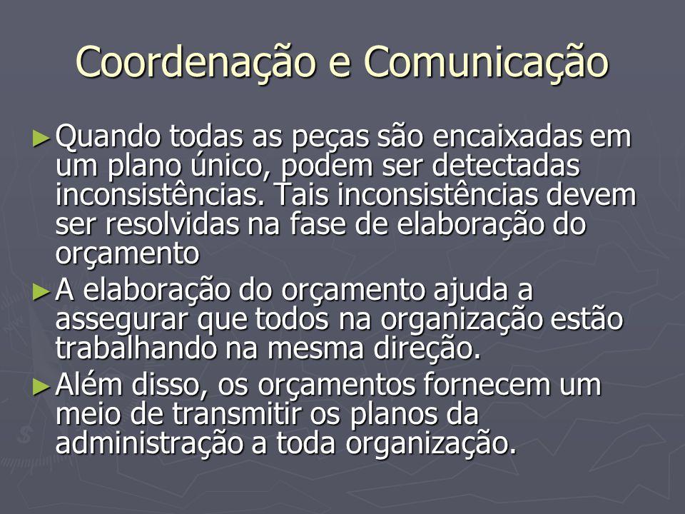 Coordenação e Comunicação