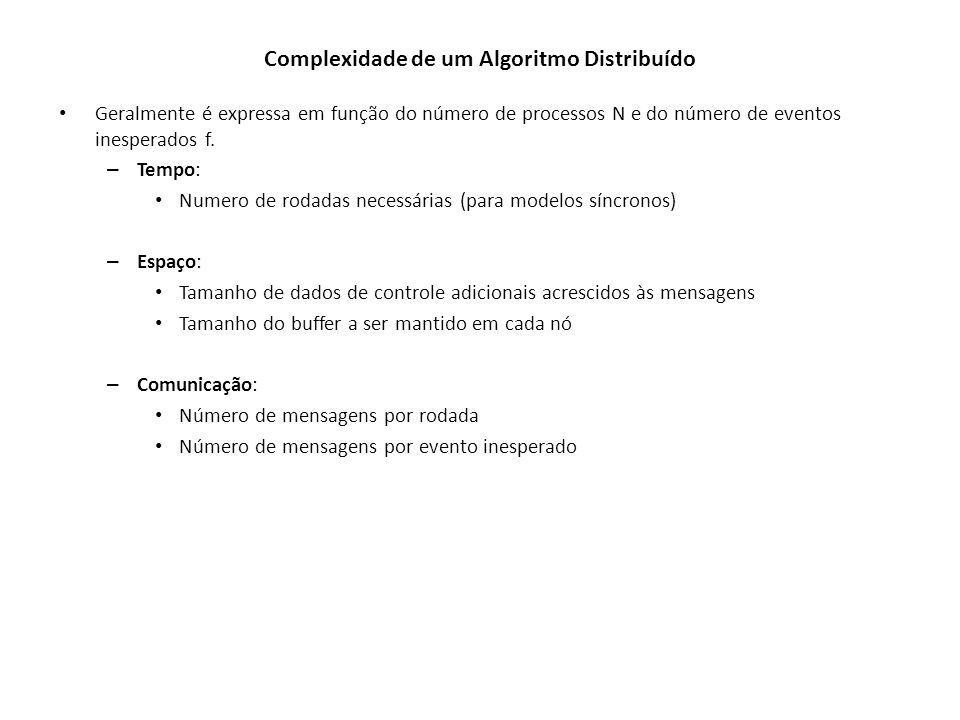 Complexidade de um Algoritmo Distribuído