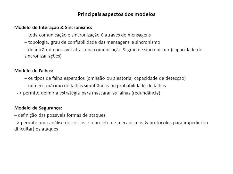 Principais aspectos dos modelos