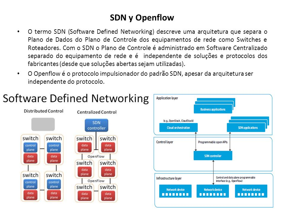 SDN y Openflow