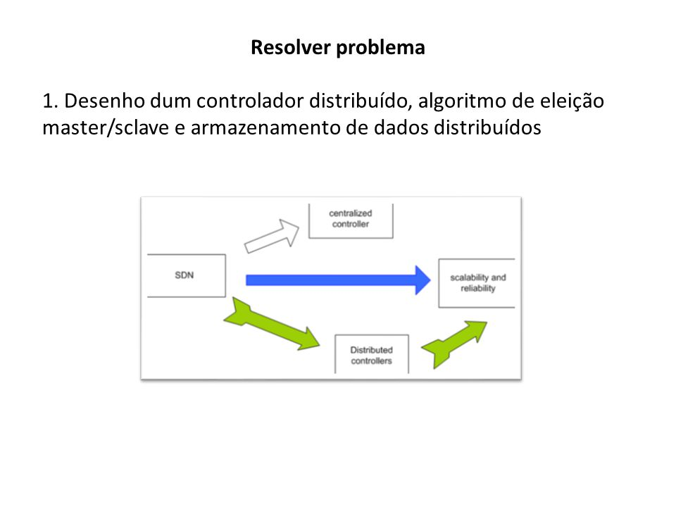 Resolver problema 1.