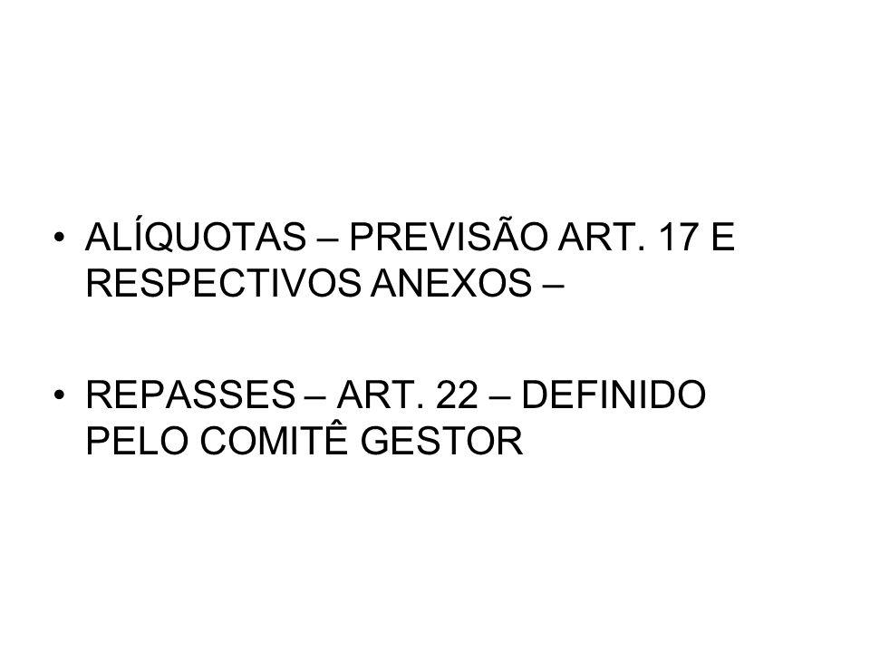ALÍQUOTAS – PREVISÃO ART. 17 E RESPECTIVOS ANEXOS –