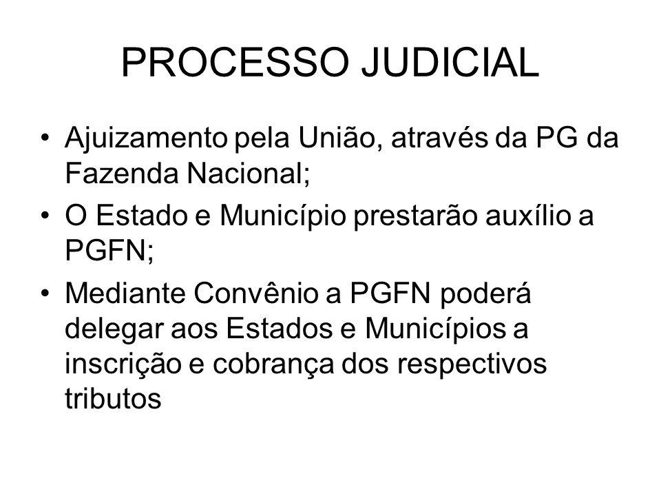 PROCESSO JUDICIAL Ajuizamento pela União, através da PG da Fazenda Nacional; O Estado e Município prestarão auxílio a PGFN;