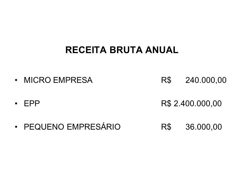 RECEITA BRUTA ANUAL MICRO EMPRESA R$ 240.000,00 EPP R$ 2.400.000,00